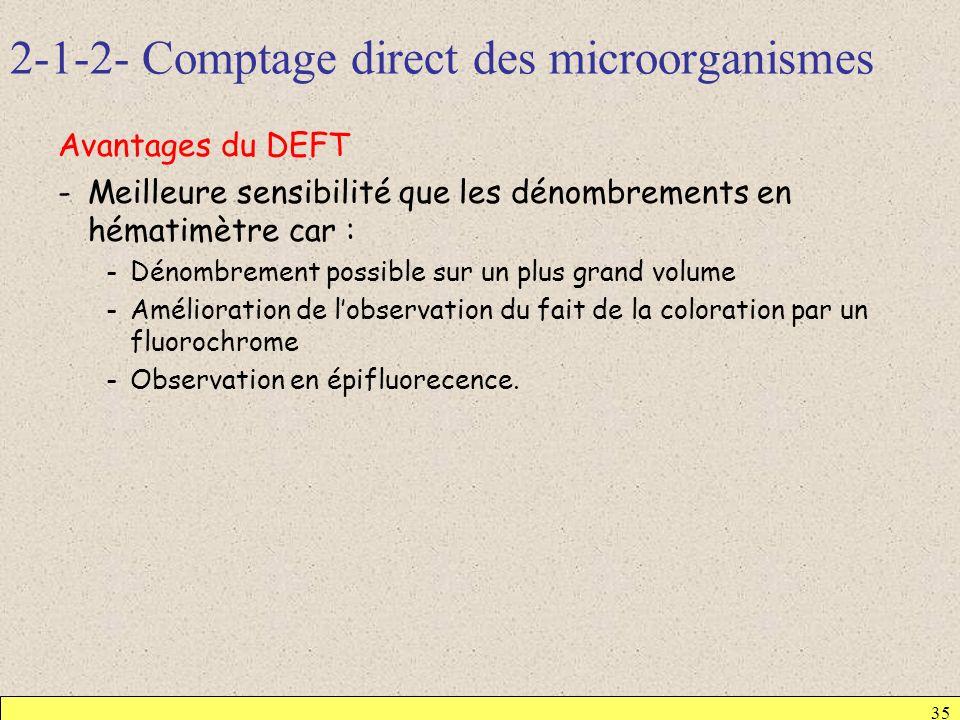 2-1-2- Comptage direct des microorganismes Avantages du DEFT -Meilleure sensibilité que les dénombrements en hématimètre car : -Dénombrement possible