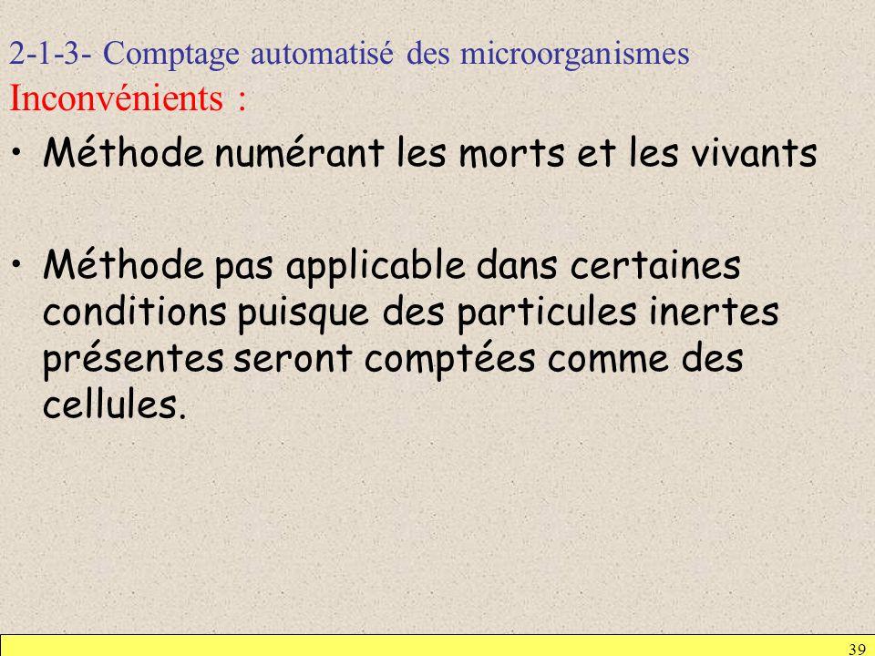 2-1-3- Comptage automatisé des microorganismes Inconvénients : Méthode numérant les morts et les vivants Méthode pas applicable dans certaines conditi