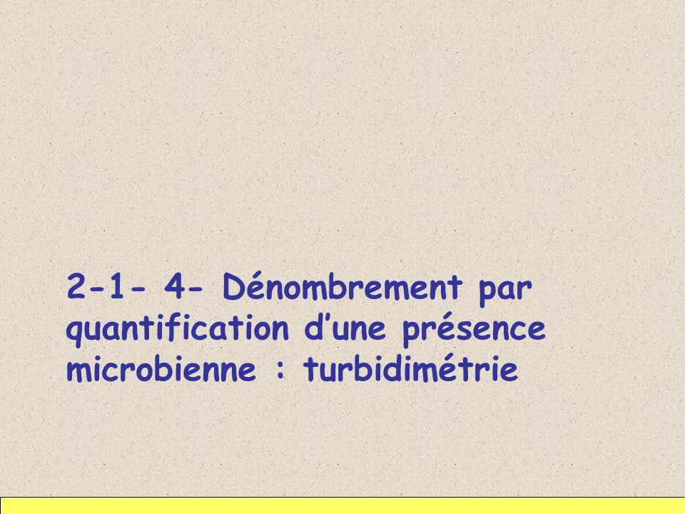 2-1- 4- Dénombrement par quantification dune présence microbienne : turbidimétrie