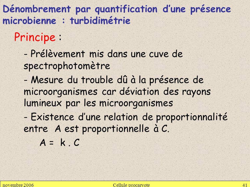 Dénombrement par quantification dune présence microbienne : turbidimétrie Principe : - Prélèvement mis dans une cuve de spectrophotomètre - Mesure du