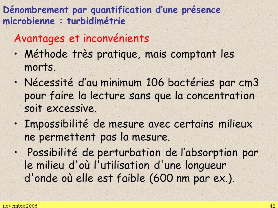 Dénombrement par quantification dune présence microbienne : turbidimétrie Avantages et inconvénients Méthode très pratique, mais comptant les morts. N