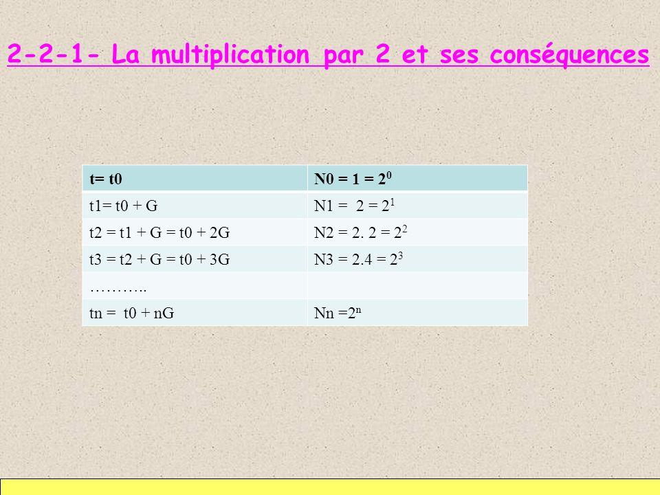 2-2-1- La multiplication par 2 et ses conséquences t= t0N0 = 1 = 2 0 t1= t0 + GN1 = 2 = 2 1 t2 = t1 + G = t0 + 2GN2 = 2. 2 = 2 2 t3 = t2 + G = t0 + 3G