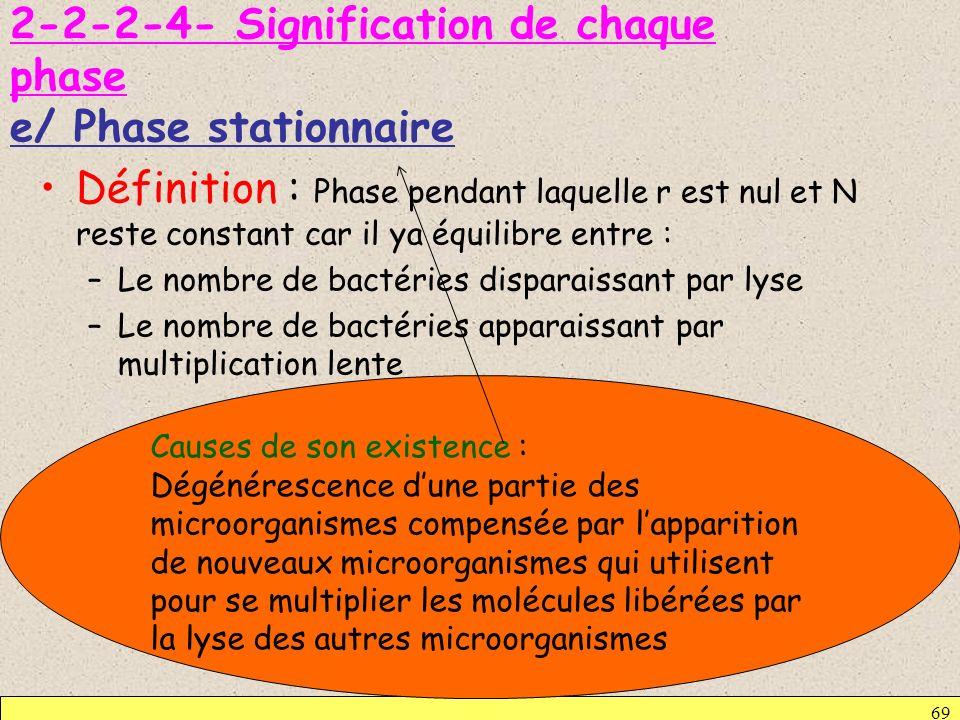 2-2-2-4- Signification de chaque phase e/ Phase stationnaire Définition : Phase pendant laquelle r est nul et N reste constant car il ya équilibre ent