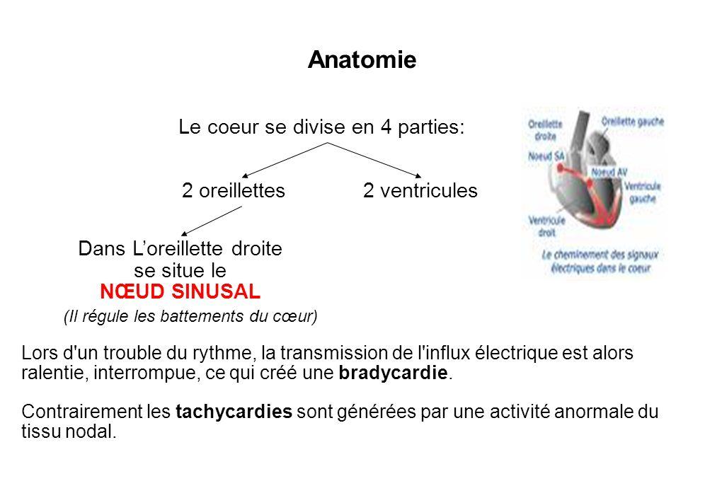 2-L infarctus du myocarde (IDM) Déf : complication grave de l insuffisance coronarienne.