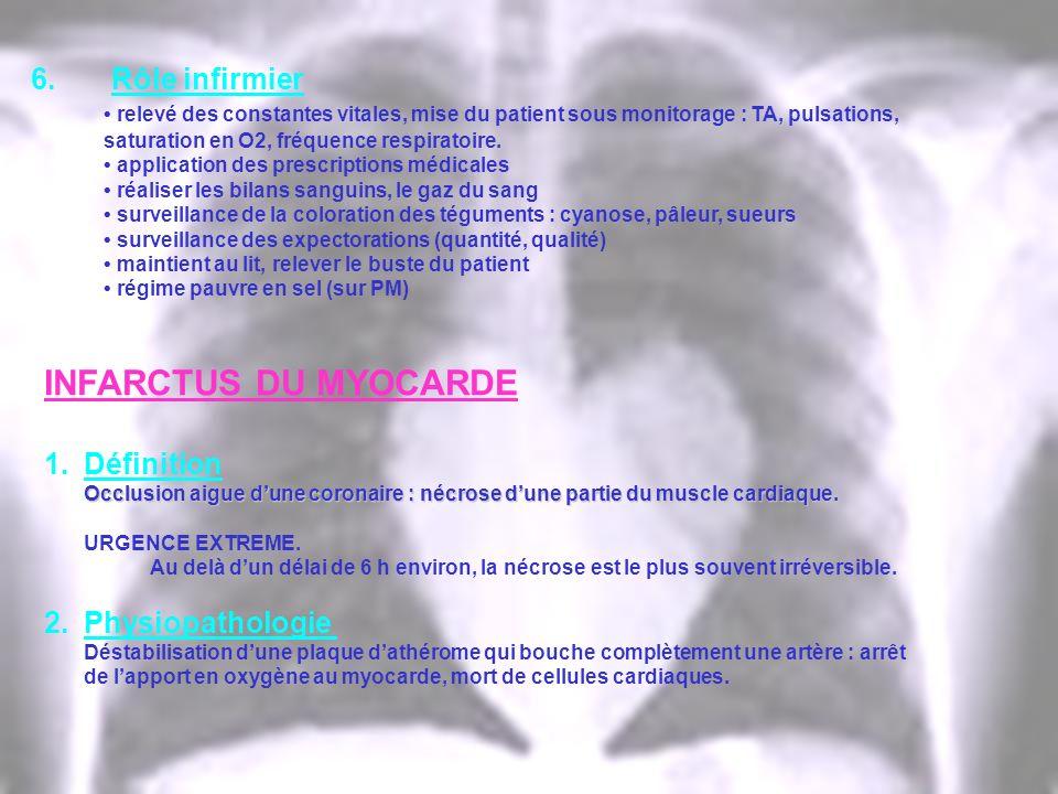 6. Rôle infirmier relevé des constantes vitales, mise du patient sous monitorage : TA, pulsations, saturation en O2, fréquence respiratoire. applicati