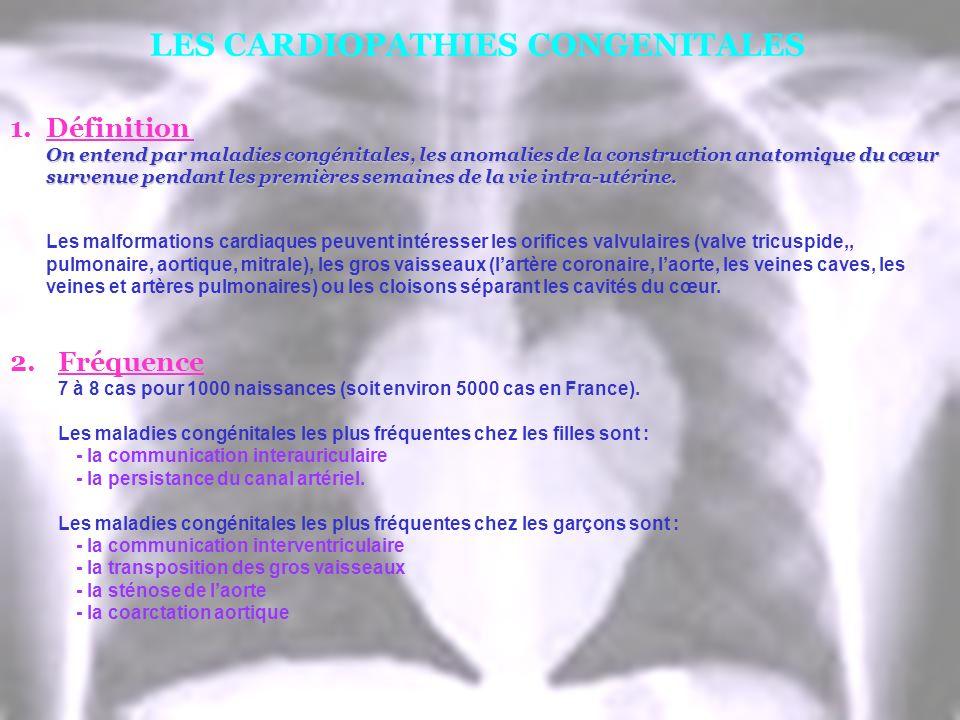 LES CARDIOPATHIES CONGENITALES 1.Définition On entend par maladies congénitales, les anomalies de la construction anatomique du cœur survenue pendant