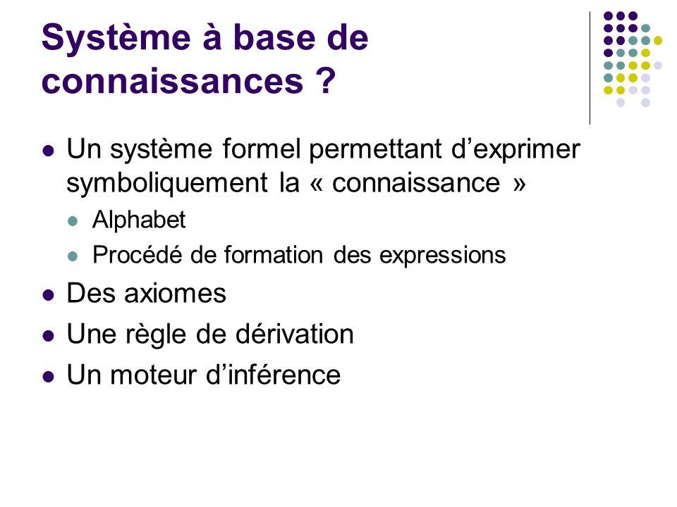 Système à base de connaissances ? Un système formel permettant dexprimer symboliquement la « connaissance » Alphabet Procédé de formation des expressi