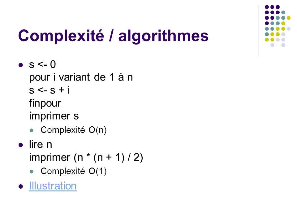 Complexité / algorithmes s <- 0 pour i variant de 1 à n s <- s + i finpour imprimer s Complexité O(n) lire n imprimer (n * (n + 1) / 2) Complexité O(1