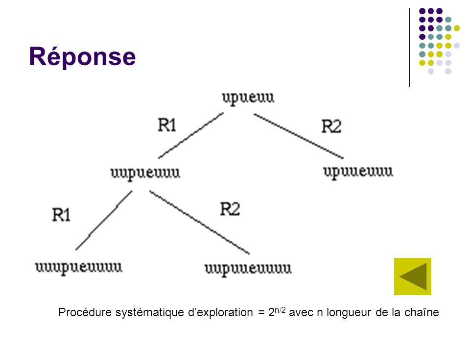 Réponse Procédure systématique dexploration = 2 n/2 avec n longueur de la chaîne