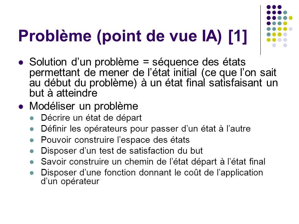 Problème (point de vue IA) [1] Solution dun problème = séquence des états permettant de mener de létat initial (ce que lon sait au début du problème)