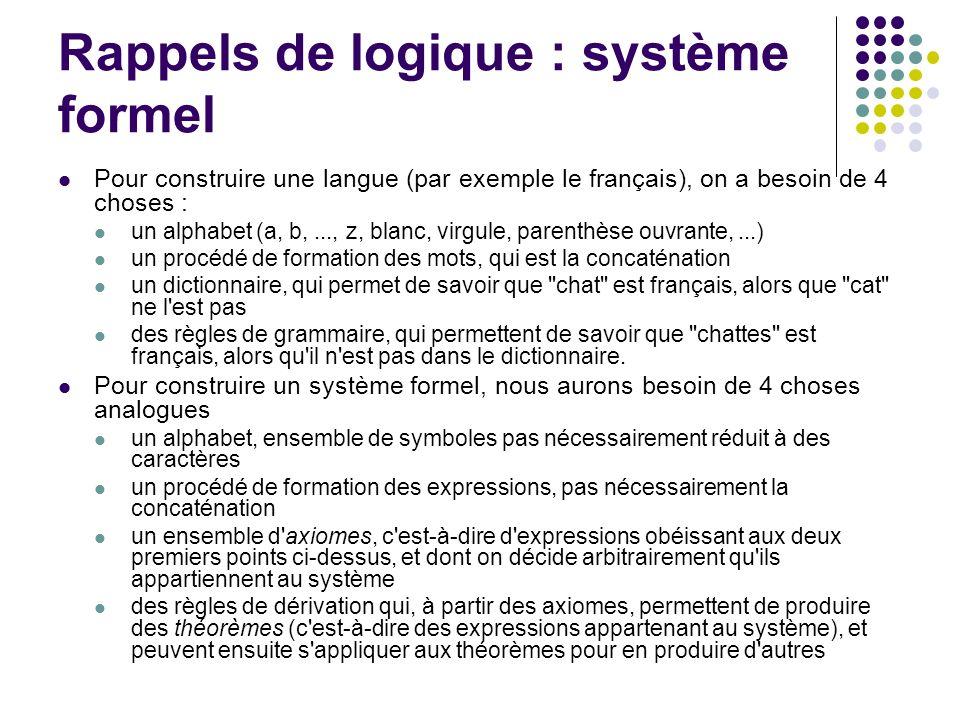 Rappels de logique : système formel Pour construire une langue (par exemple le français), on a besoin de 4 choses : un alphabet (a, b,..., z, blanc, v