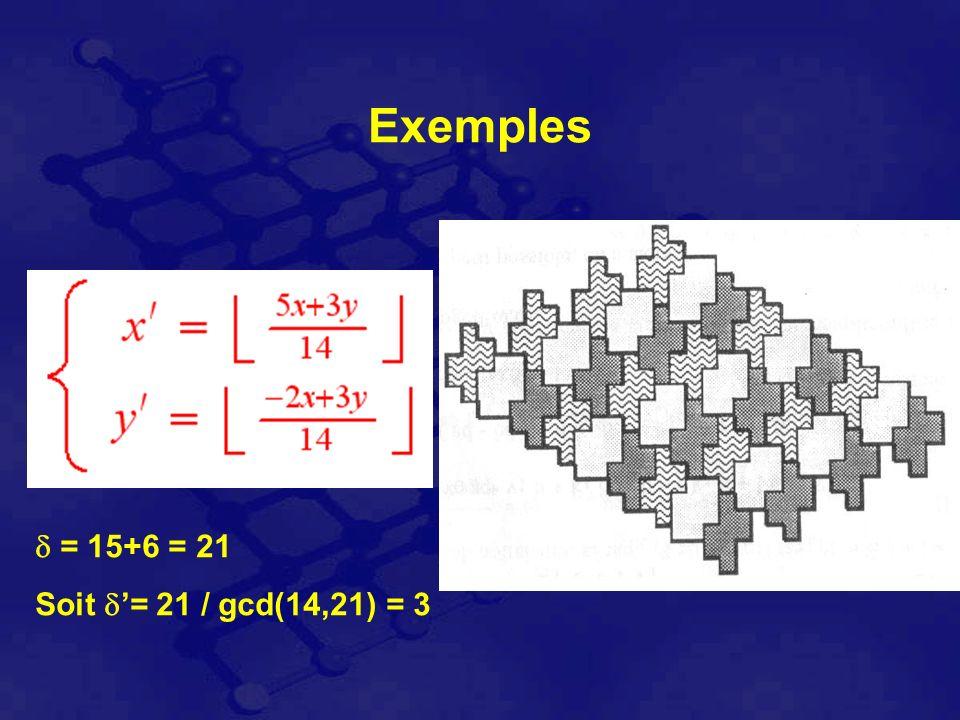 Exemples = 15+6 = 21 Soit = 21 / gcd(14,21) = 3