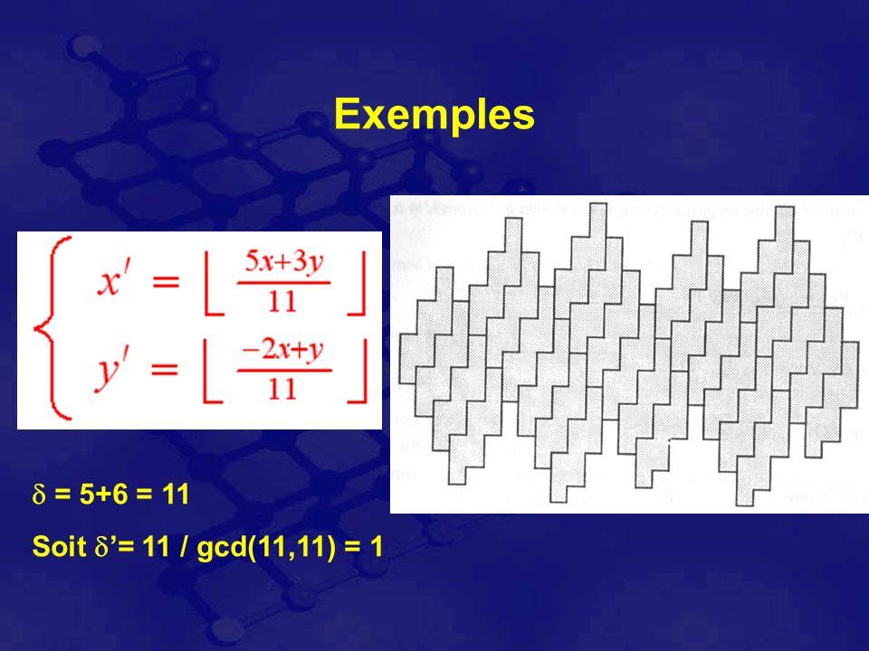 Exemples = 5+6 = 11 Soit = 11 / gcd(11,11) = 1