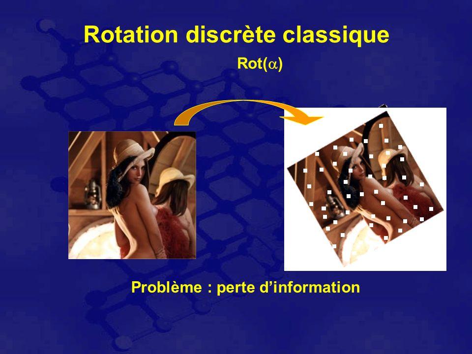 Rotation discrète classique Rot( ) Problème : perte dinformation