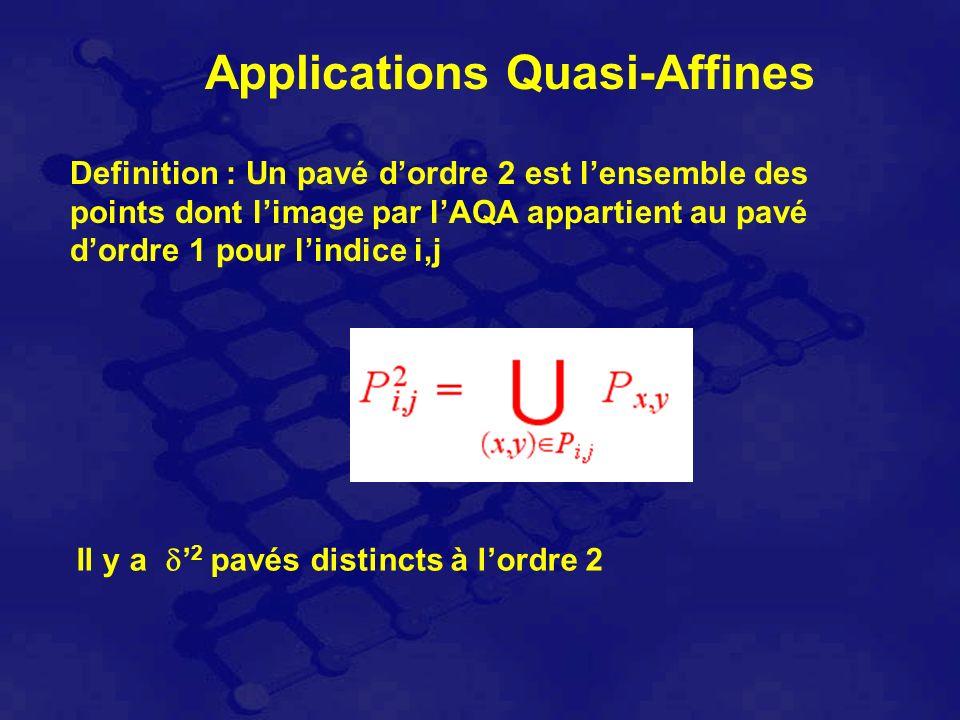 Applications Quasi-Affines Definition : Un pavé dordre 2 est lensemble des points dont limage par lAQA appartient au pavé dordre 1 pour lindice i,j Il y a 2 pavés distincts à lordre 2