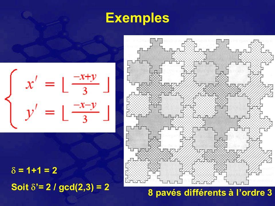 Exemples = 1+1 = 2 Soit = 2 / gcd(2,3) = 2 8 pavés différents à lordre 3