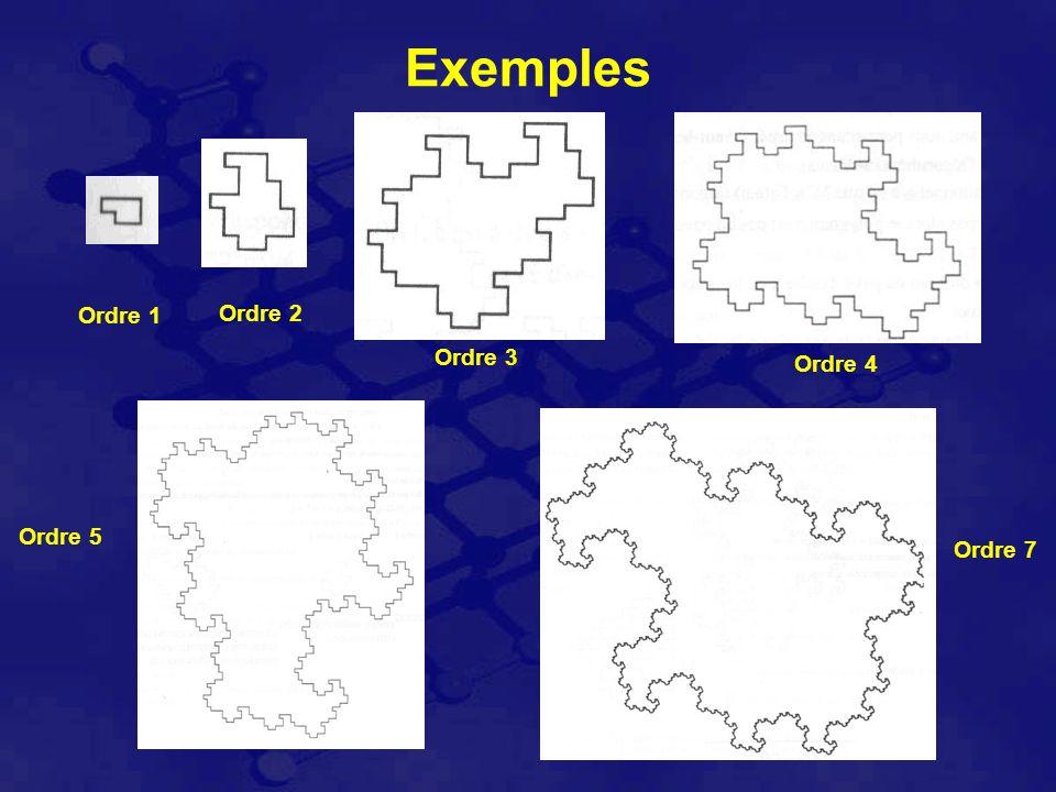 Exemples Ordre 1 Ordre 2 Ordre 3 Ordre 4 Ordre 5 Ordre 7