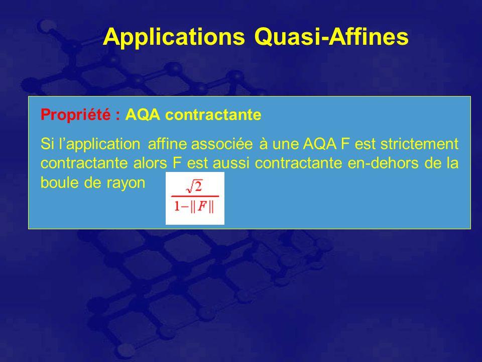 Applications Quasi-Affines Propriété : AQA contractante Si lapplication affine associée à une AQA F est strictement contractante alors F est aussi contractante en-dehors de la boule de rayon