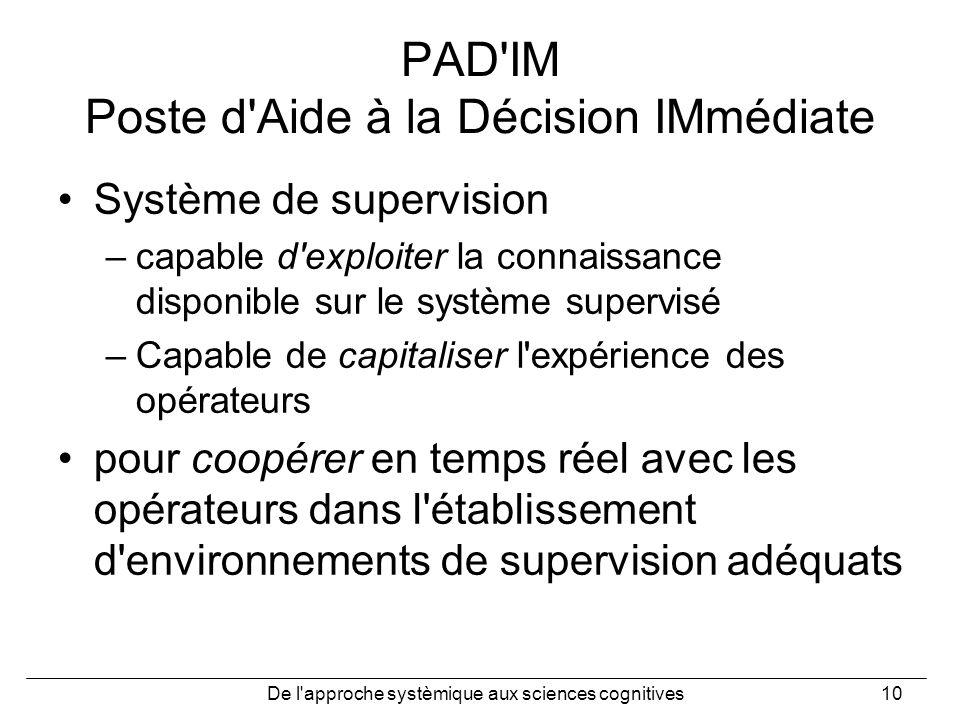 De l'approche systèmique aux sciences cognitives10 PAD'IM Poste d'Aide à la Décision IMmédiate Système de supervision –capable d'exploiter la connaiss