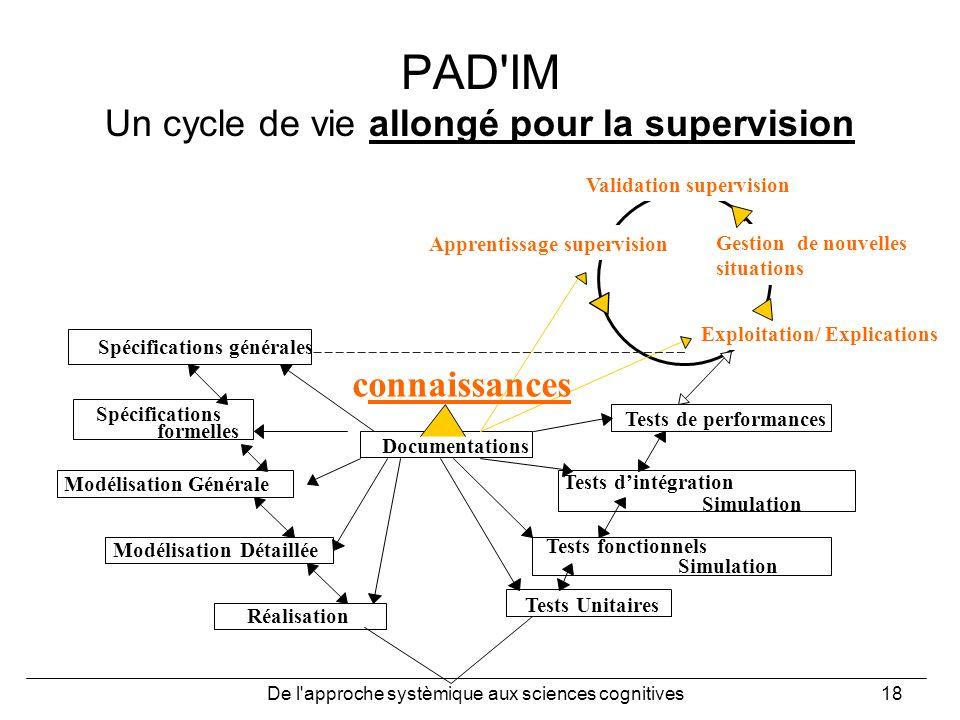 De l'approche systèmique aux sciences cognitives18 PAD'IM Un cycle de vie allongé pour la supervision Exploitation/ Explications Spécifications généra