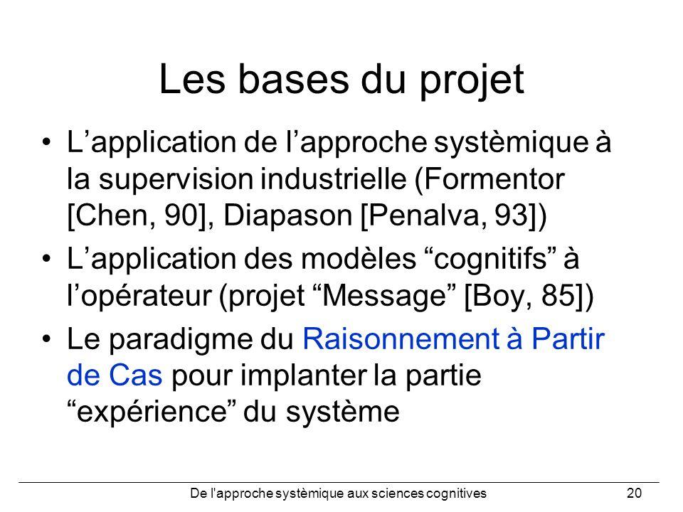 De l'approche systèmique aux sciences cognitives20 Les bases du projet Lapplication de lapproche systèmique à la supervision industrielle (Formentor [