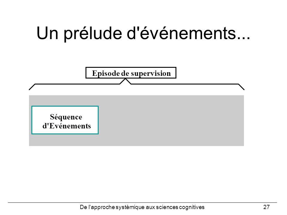 De l'approche systèmique aux sciences cognitives27 Séquence d'Evénements Episode de supervision Un prélude d'événements...