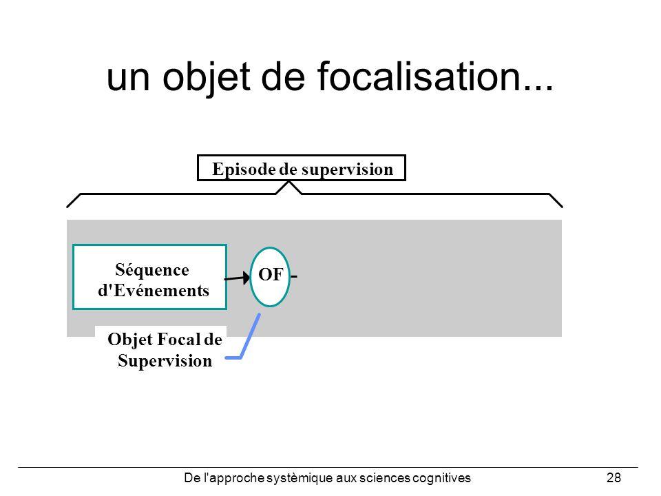 De l'approche systèmique aux sciences cognitives28 Séquence d'Evénements Episode de supervision OF Objet Focal de Supervision un objet de focalisation