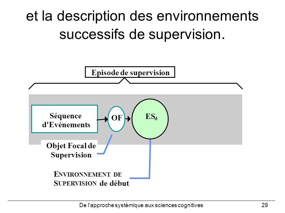 De l'approche systèmique aux sciences cognitives29 et la description des environnements successifs de supervision. Séquence d'Evénements Episode de su