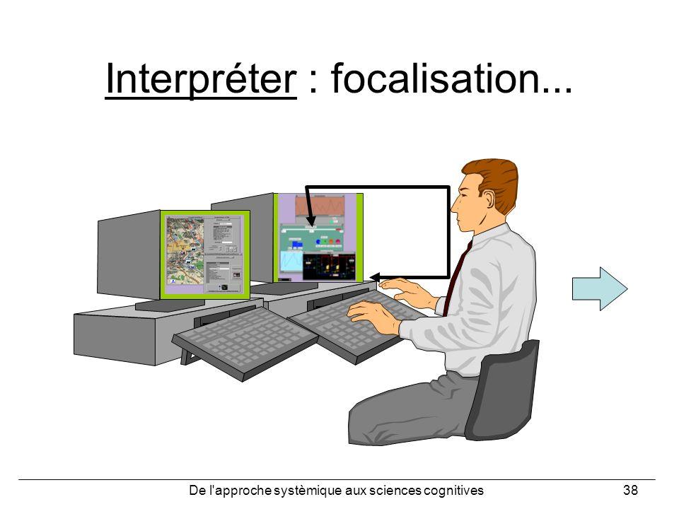 De l'approche systèmique aux sciences cognitives38 Interpréter : focalisation...