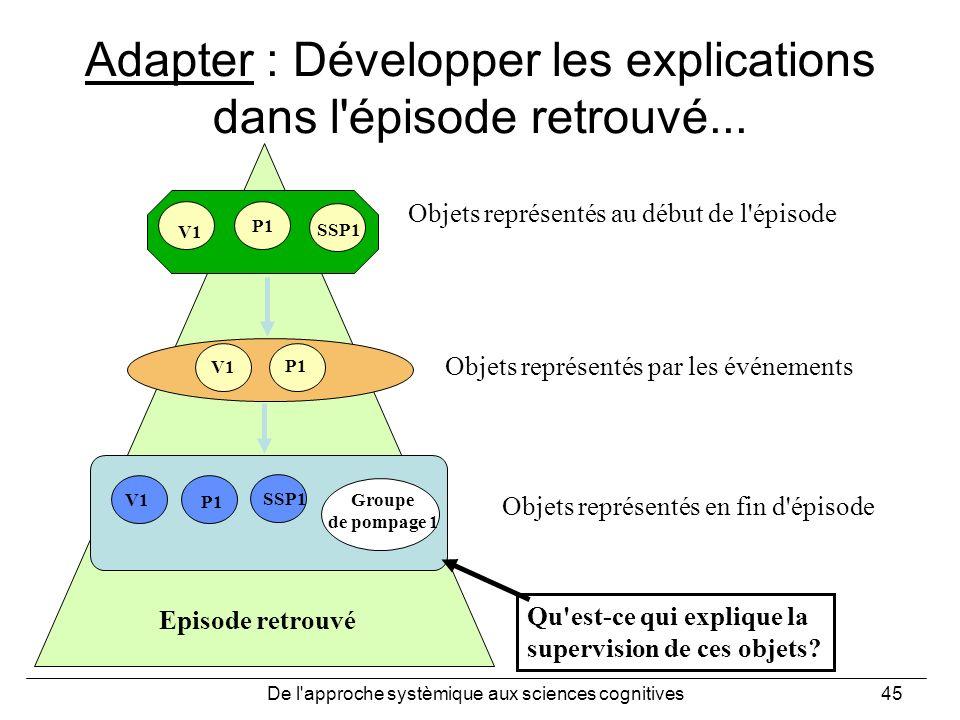 De l'approche systèmique aux sciences cognitives45 Adapter : Développer les explications dans l'épisode retrouvé... P1 V1 P1 SSP1 Groupe de pompage 1