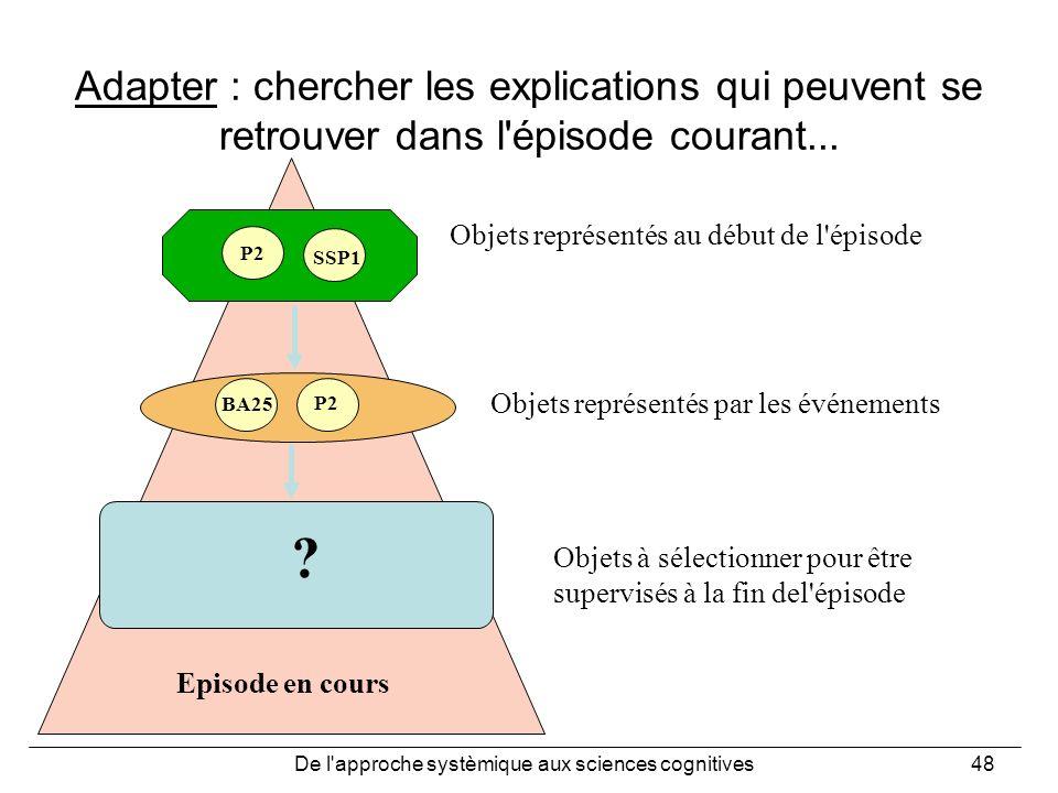 De l'approche systèmique aux sciences cognitives48 Adapter : chercher les explications qui peuvent se retrouver dans l'épisode courant... P1 BA25 P2 S