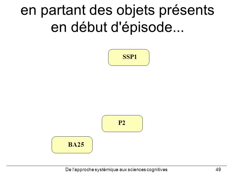 De l'approche systèmique aux sciences cognitives49 en partant des objets présents en début d'épisode... SSP1 P2 BA25