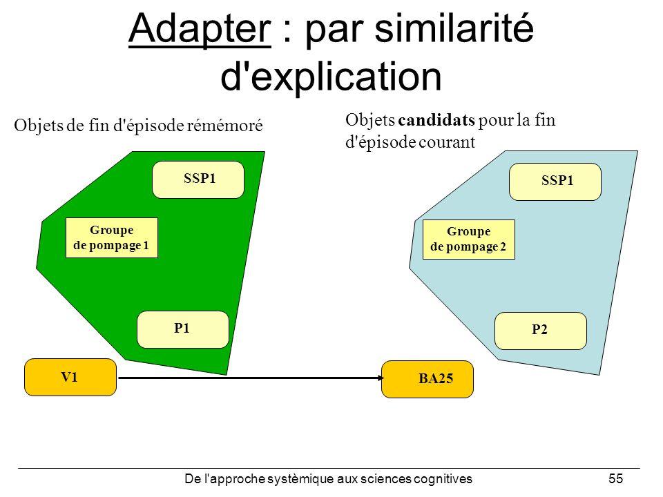 De l'approche systèmique aux sciences cognitives55 Adapter : par similarité d'explication SSP1 Groupe de pompage 2 P2 BA25 SSP1 Groupe de pompage 1 P1