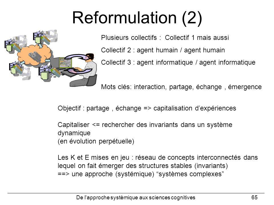 De l'approche systèmique aux sciences cognitives65 Reformulation (2) Plusieurs collectifs : Collectif 1 mais aussi Collectif 2 : agent humain / agent