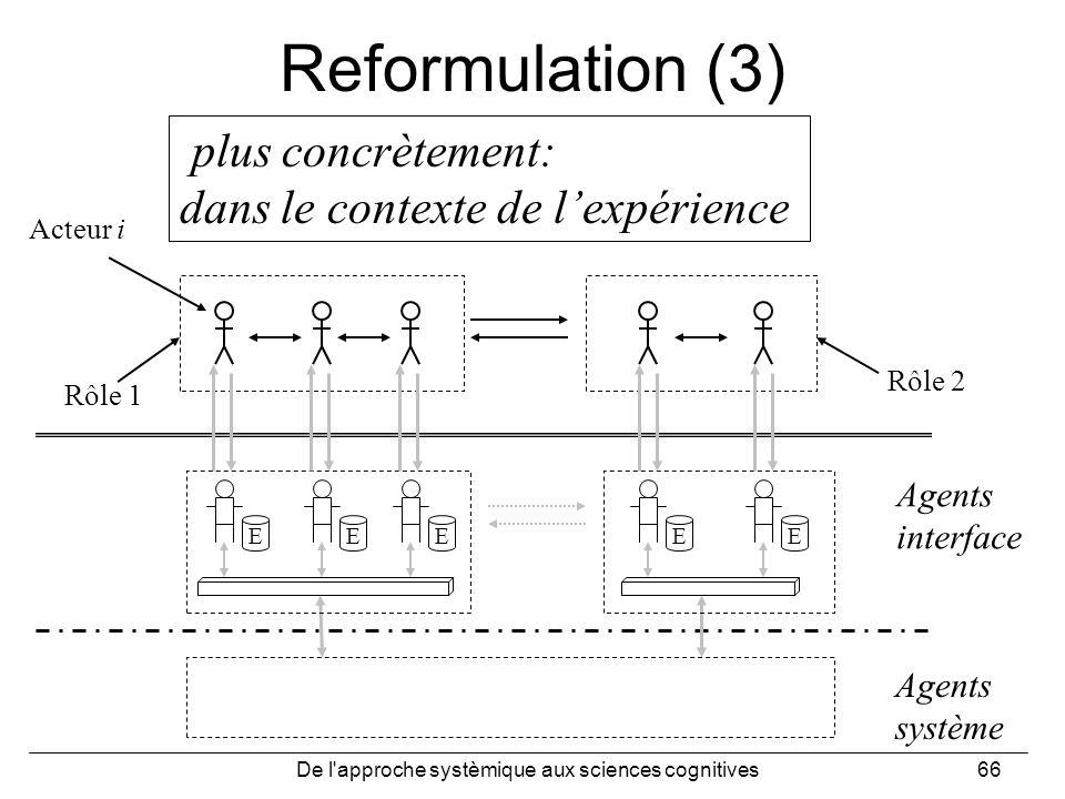 De l'approche systèmique aux sciences cognitives66 Reformulation (3) Rôle 2 Rôle 1 Acteur i EEEEE Agents interface Agents système plus concrètement: d