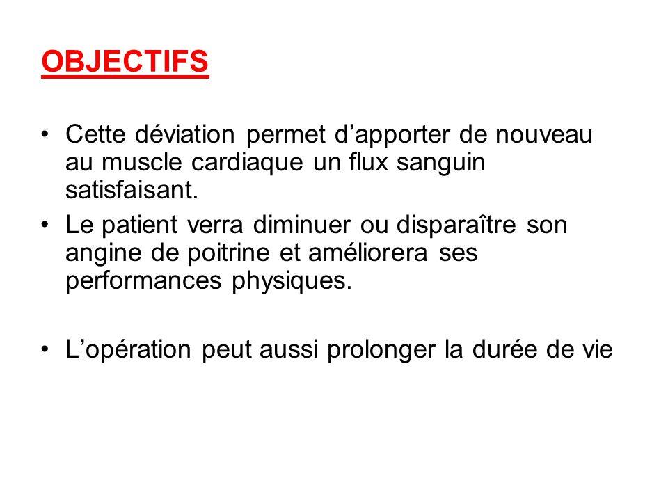 OBJECTIFS Cette déviation permet dapporter de nouveau au muscle cardiaque un flux sanguin satisfaisant.