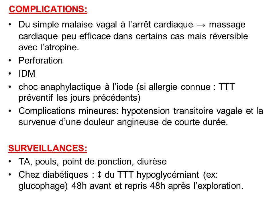COMPLICATIONS: Du simple malaise vagal à larrêt cardiaque massage cardiaque peu efficace dans certains cas mais réversible avec latropine.