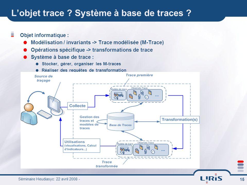 Séminaire Heudiasyc: 22 avril 2008 - 15 Lobjet trace ? Système à base de traces ? Objet informatique : Modélisation / invariants -> Trace modélisée (M