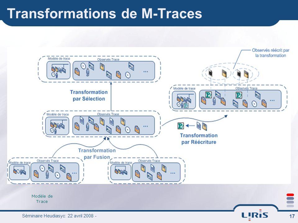 Séminaire Heudiasyc: 22 avril 2008 - 17 Modèle de Trace Transformations de M-Traces