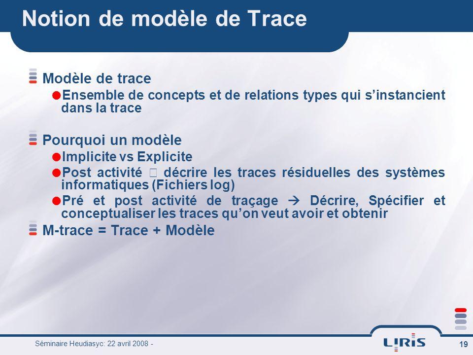 Séminaire Heudiasyc: 22 avril 2008 - 19 Notion de modèle de Trace Modèle de trace Ensemble de concepts et de relations types qui sinstancient dans la