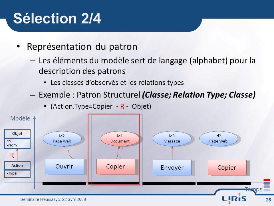 Séminaire Heudiasyc: 22 avril 2008 - 28 Représentation du patron – Les éléments du modèle sert de langage (alphabet) pour la description des patrons L