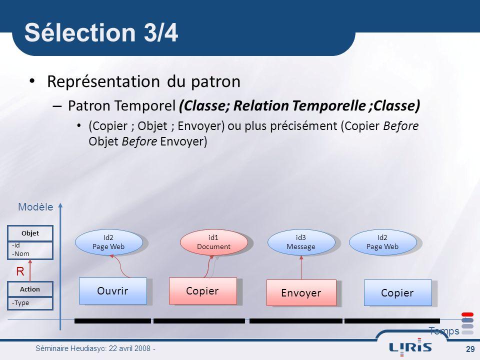 Séminaire Heudiasyc: 22 avril 2008 - 29 Représentation du patron – Patron Temporel (Classe; Relation Temporelle ;Classe) (Copier ; Objet ; Envoyer) ou