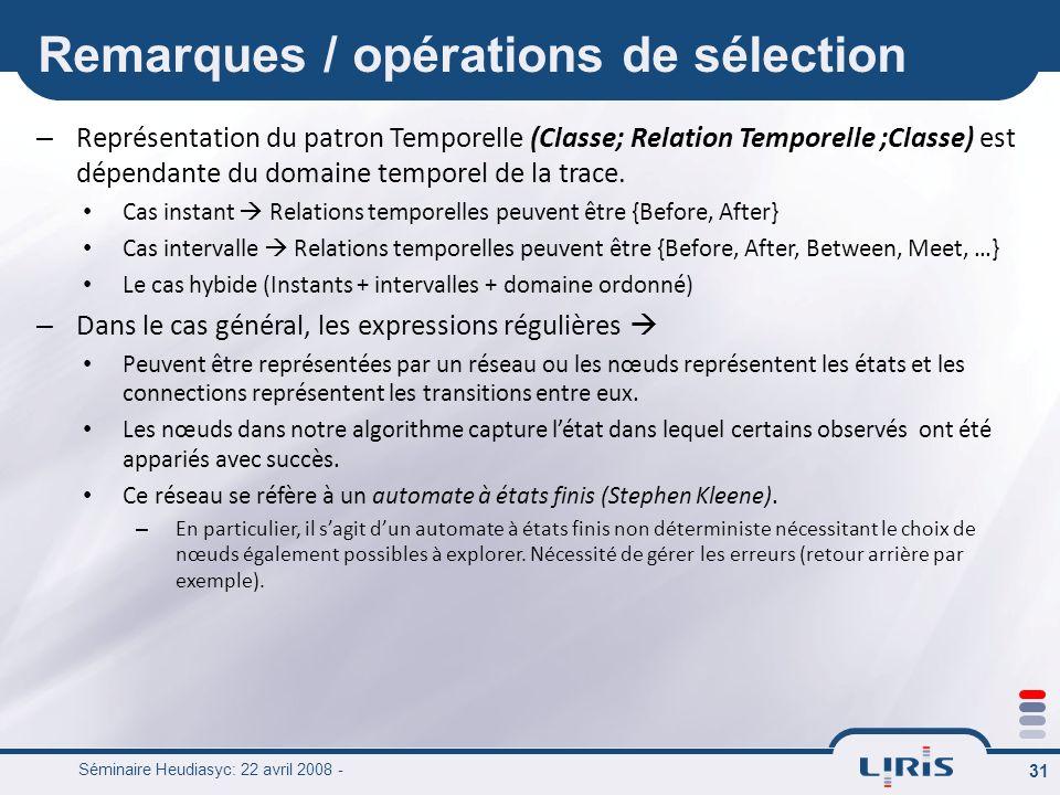 Séminaire Heudiasyc: 22 avril 2008 - 31 – Représentation du patron Temporelle (Classe; Relation Temporelle ;Classe) est dépendante du domaine temporel