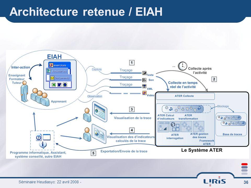 Séminaire Heudiasyc: 22 avril 2008 - 36 Architecture retenue / EIAH