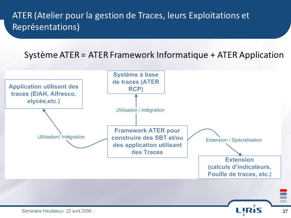 Séminaire Heudiasyc: 22 avril 2008 - 37 Système ATER = ATER Framework Informatique + ATER Application ATER (Atelier pour la gestion de Traces, leurs E