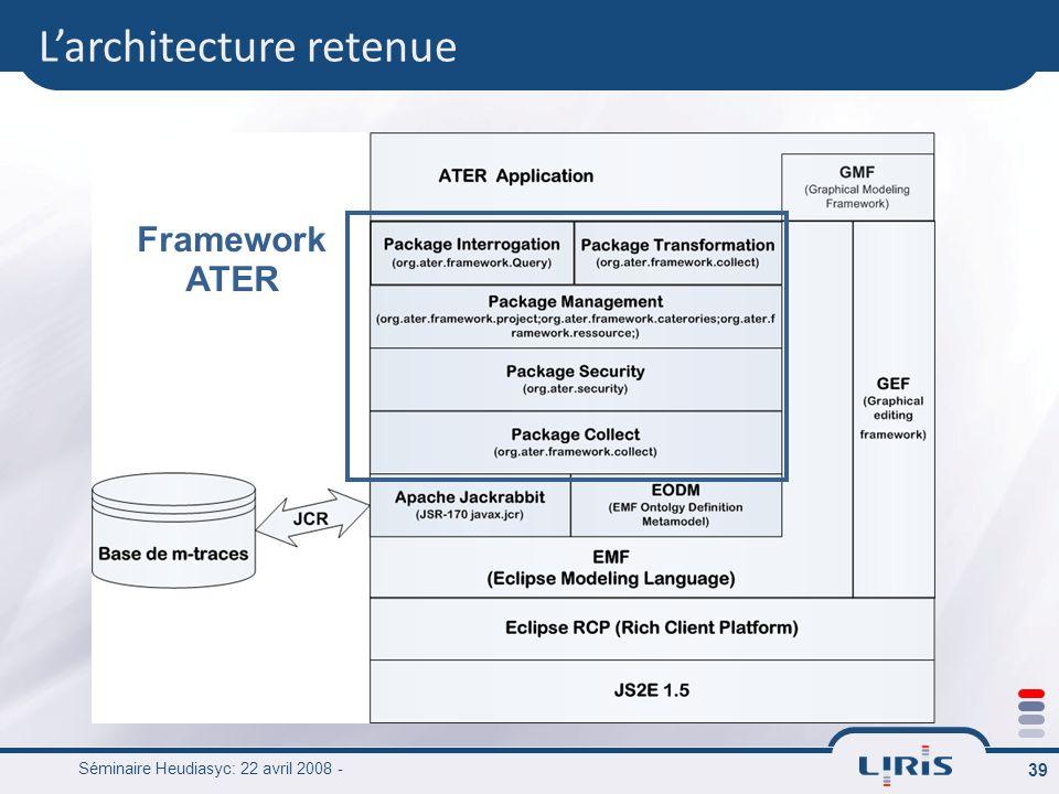 Séminaire Heudiasyc: 22 avril 2008 - 39 Framework ATER Larchitecture retenue