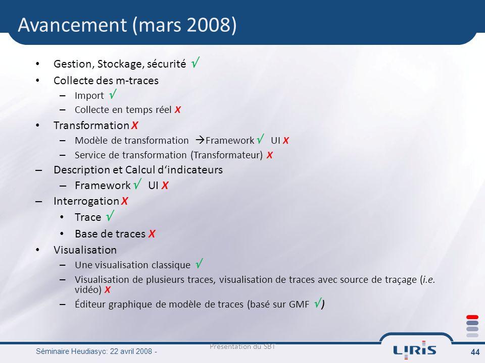 Séminaire Heudiasyc: 22 avril 2008 - 44 Gestion, Stockage, sécurité Collecte des m-traces – Import – Collecte en temps réel X Transformation X – Modèl