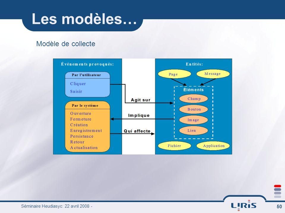 Séminaire Heudiasyc: 22 avril 2008 - 50 Les modèles… Modèle de collecte