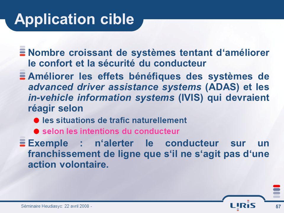 Séminaire Heudiasyc: 22 avril 2008 - 57 Application cible Nombre croissant de systèmes tentant daméliorer le confort et la sécurité du conducteur Amél