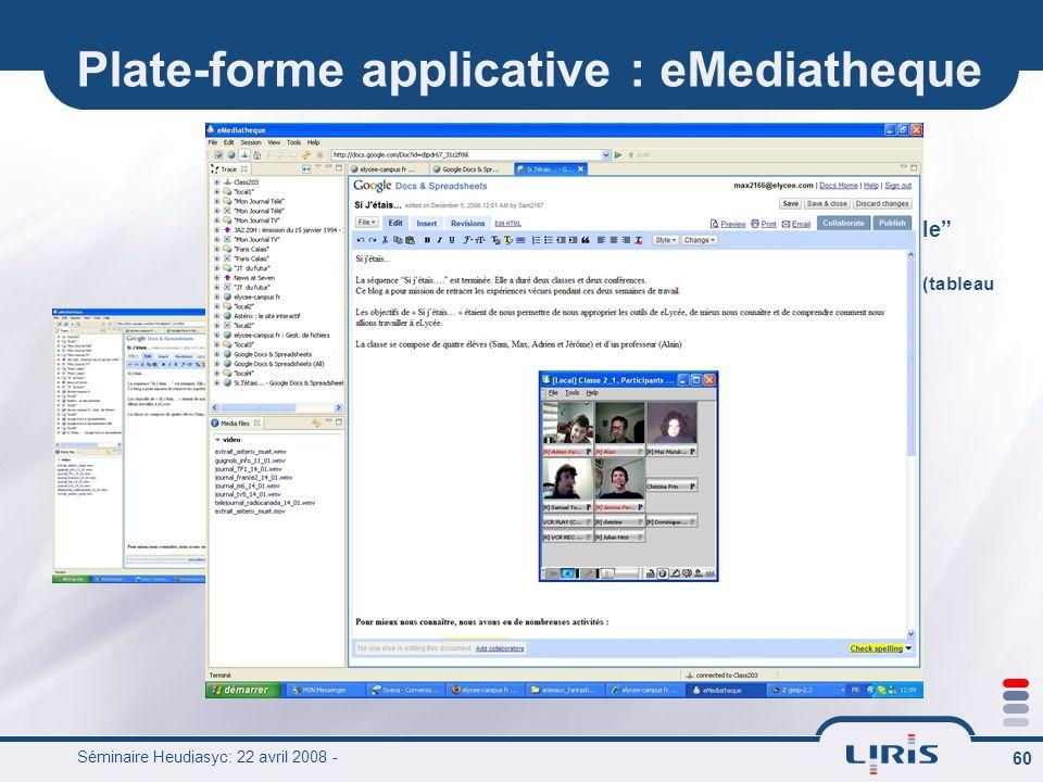 Séminaire Heudiasyc: 22 avril 2008 - 60 Implémente le concept de classe virtuelle Chat écrit/audio Activités collaboratives synchrones (tableau blanc,
